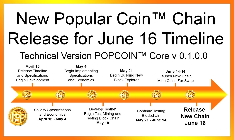 POP Coin Timeline